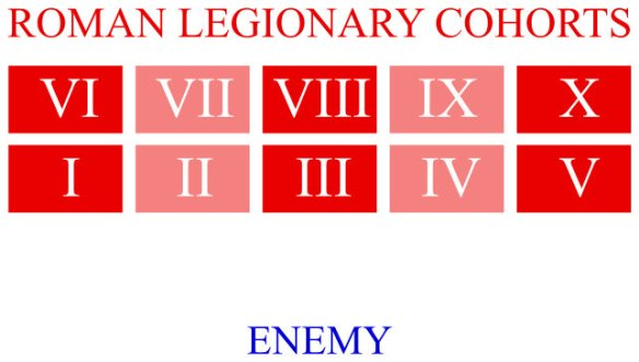 Legionary battle line